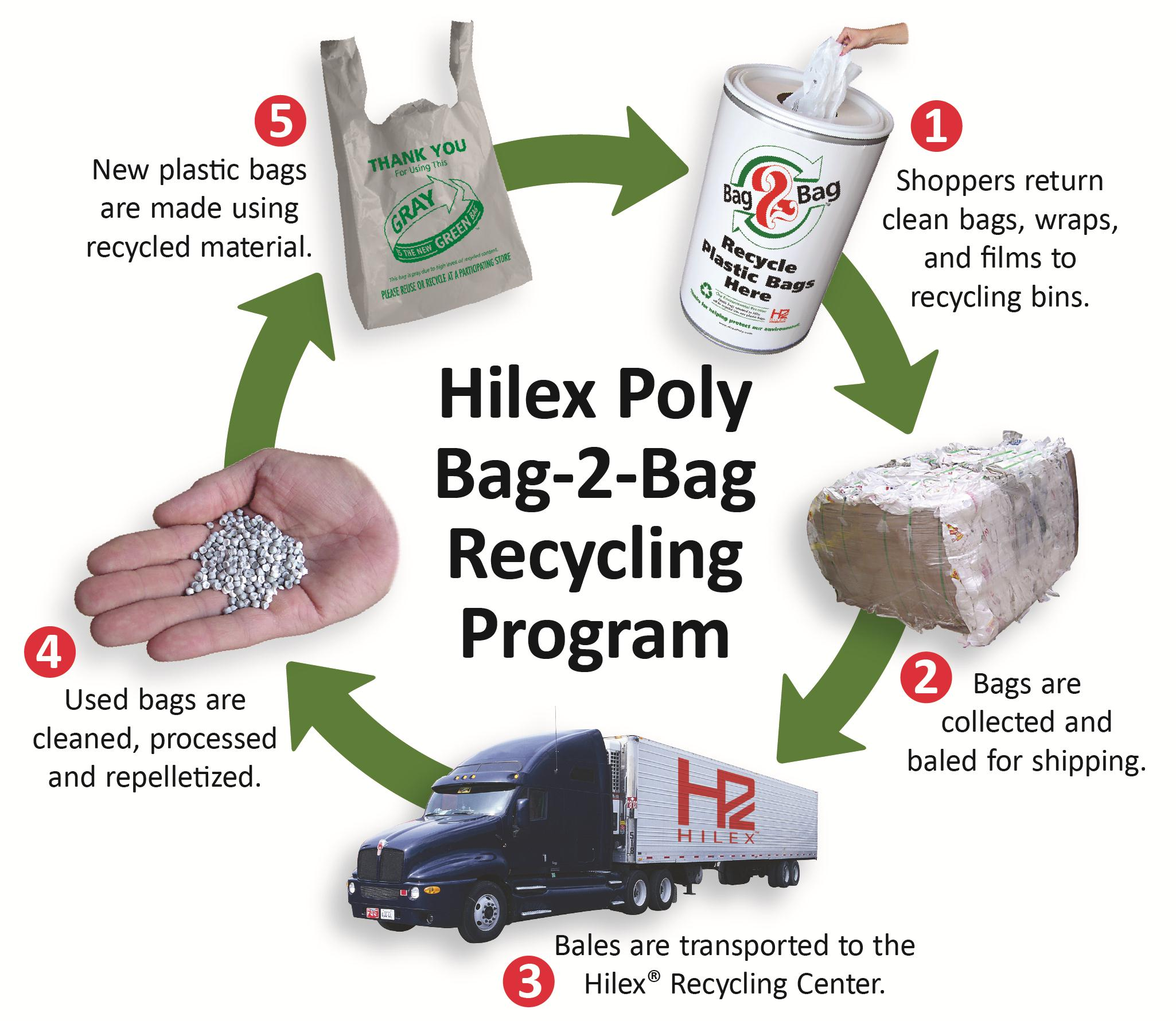 Again Nylon Recycling Program 59