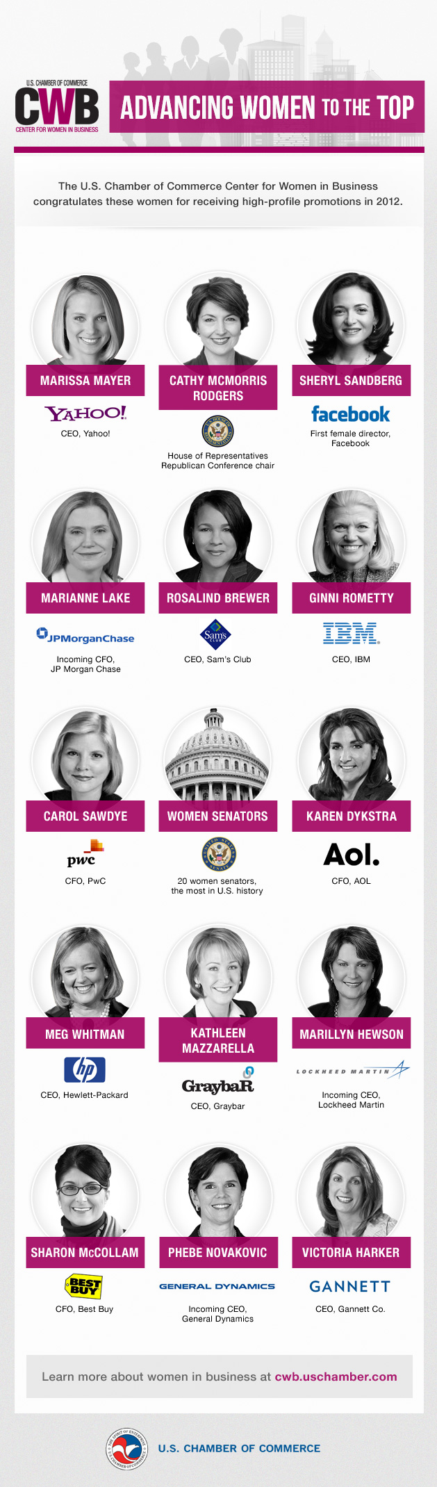 Center for Women in Business High Profile Hires in 2012