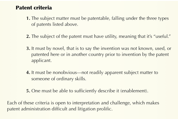 Patents And Biotechnology Us Chamber Of Commerce Foundation