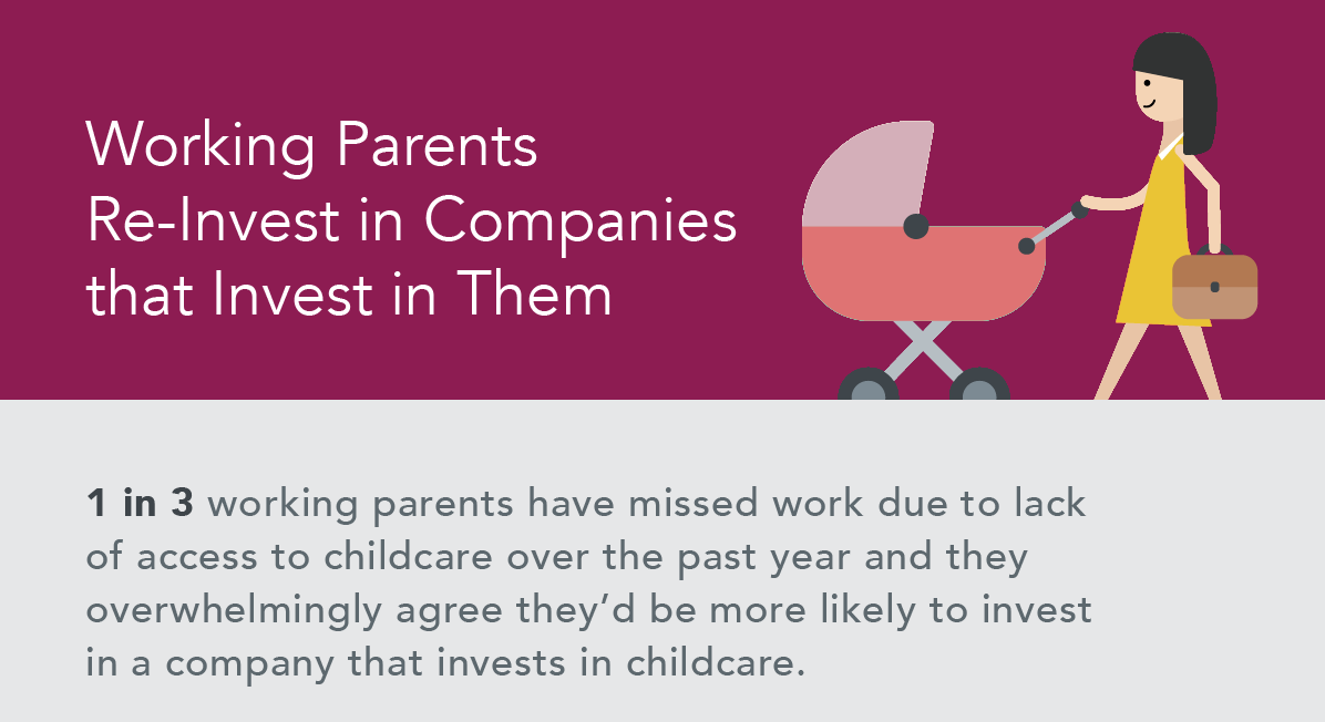 Working Parents Reinvest in Companies that Invest in Them