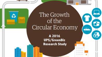 Circular Solutions_UPS