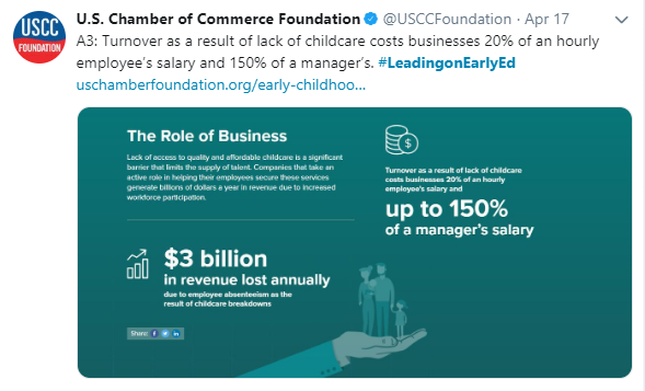 #LeadingonEarlyEd the Business Case
