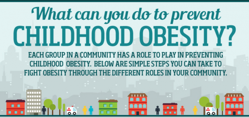 what can you do to prevent childhood obesity? u s chamber ofwhat can you do to prevent childhood obesity?