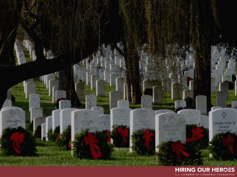 Wreaths Across America