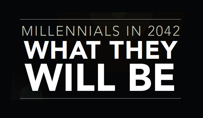 Millennials In 2042 What They Will Be