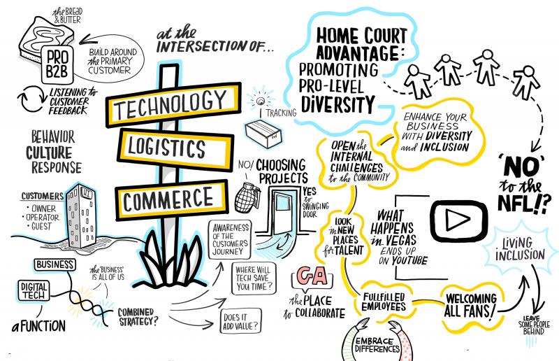 Atlanta as the next great tech hub