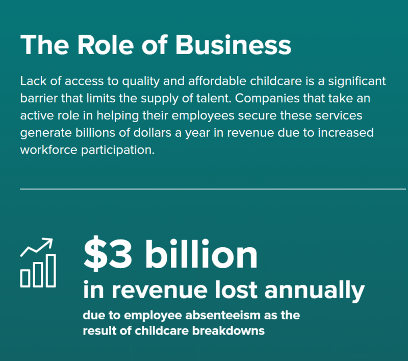 The Business Case for ECE