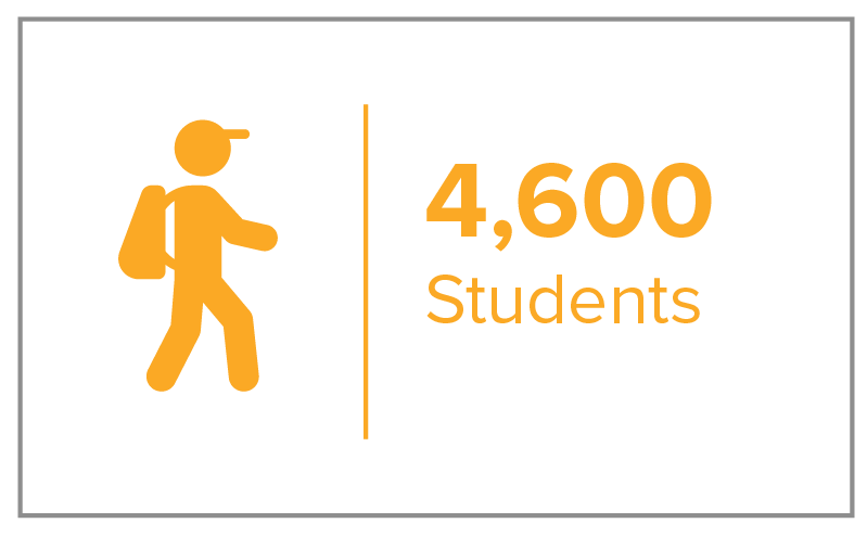 STEM Scholars - 4600 Students