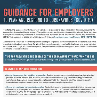 Coronavirus Employers Flier Image Teaser