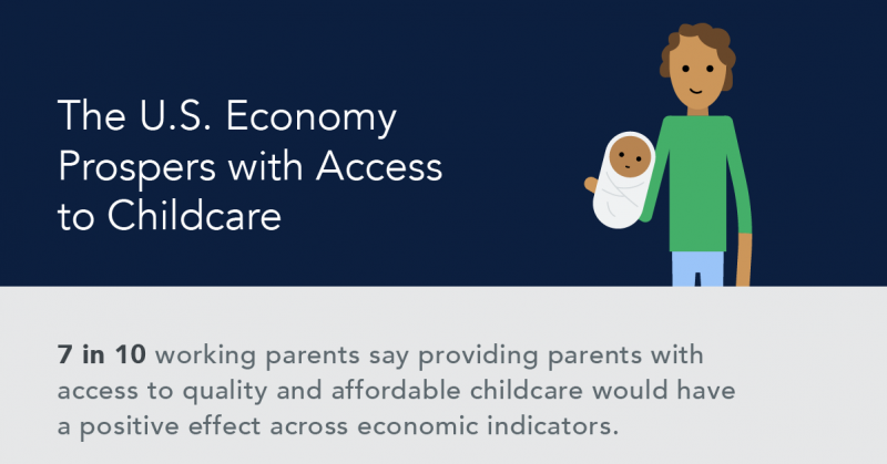 Economy Prospers with Access to Childcare