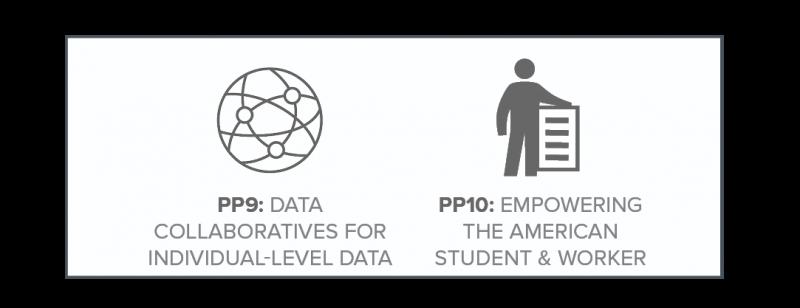 T3_Linked Individual Level Data
