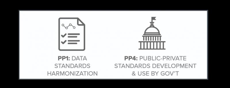 T3_Open Data Standards