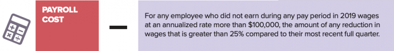 reduction based on salaries calculation