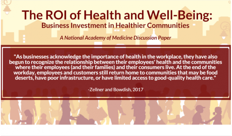 ROI of Health and Well-Being Graphic