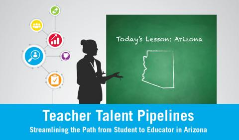 AZ Teacher Talent Pipelines