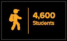 STEM Scholars - 4600 Students